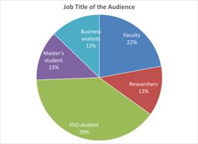 job_audience